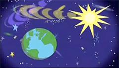 太陽が活発 => 素粒子が減少